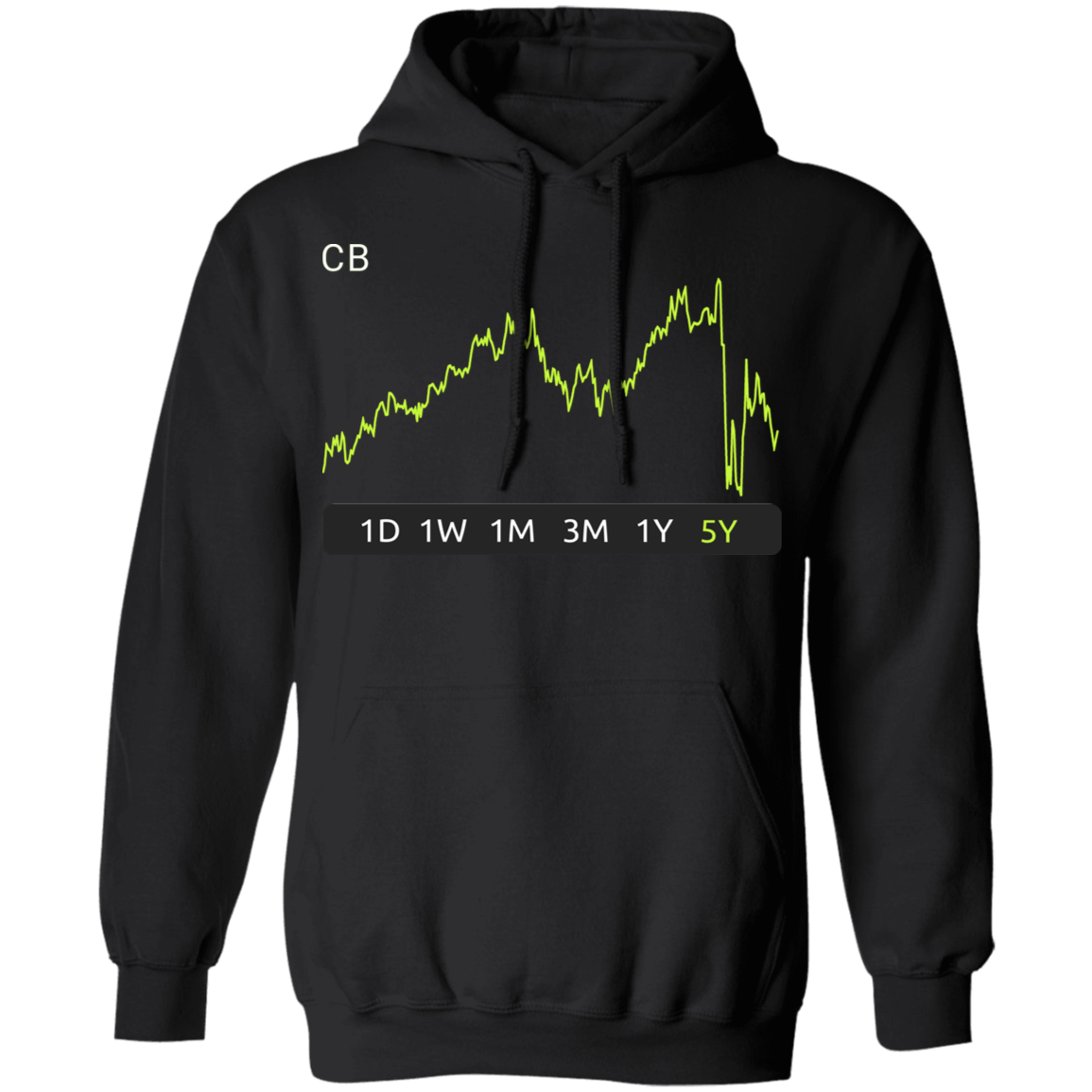 CB Stock 5y Pullover Hoodie