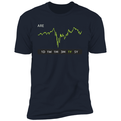 ARE Stock 1y Premium T-Shirt
