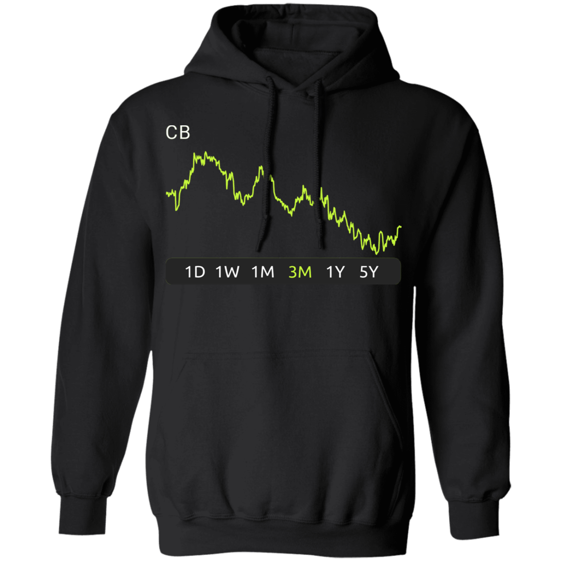 CB Stock 3m Pullover Hoodie