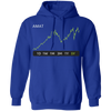 AMAT Stock 5y Pullover Hoodie