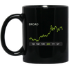 BROAD Stock 3m Mug