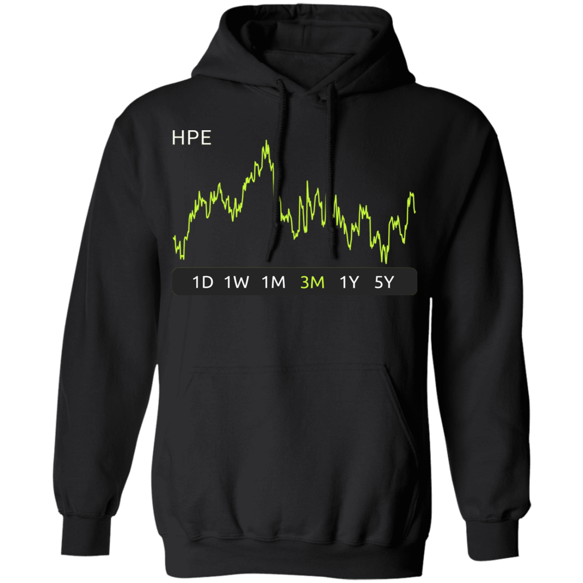 HPE Stock 3m Pullover Hoodie