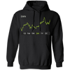 EMN Stock 3m Pullover Hoodie