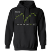 TROW  Stock 1y Pullover Hoodie