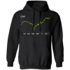 CMI Stock 1y Pullover Hoodie