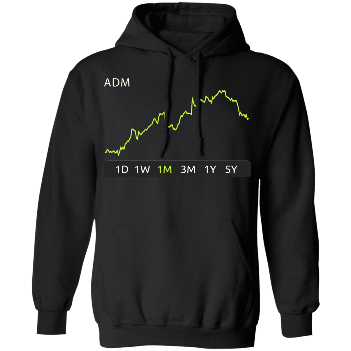 ADM Stock 1m Pullover Hoodie