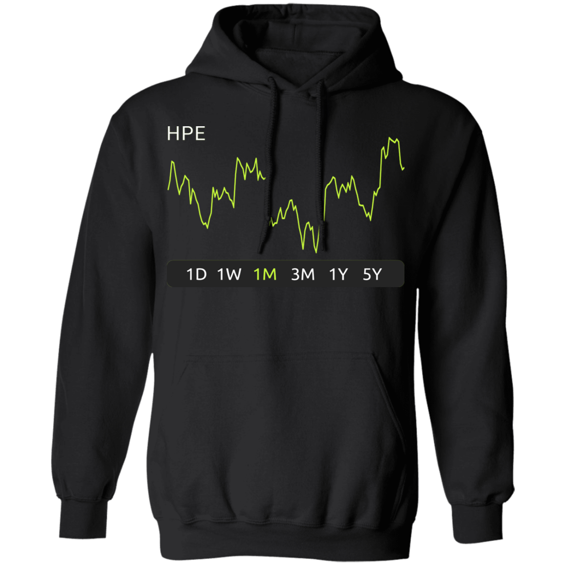 HPE Stock 1m Pullover Hoodie