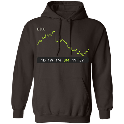 BDX Stock 3m Pullover Hoodie