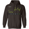 TWTR Stock 5y Pullover Hoodie