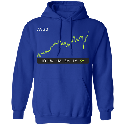 AVGO Stock 5y Pullover Hoodie