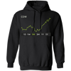 CDW Stock 1m Pullover Hoodie