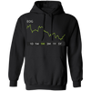 EOG Stock 1m Pullover Hoodie