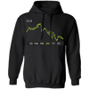 CLX Stock 3m Pullover Hoodie