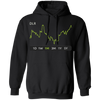 DLR Stock 1m Pullover Hoodie