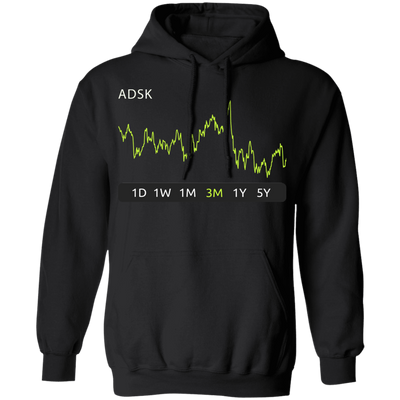 ADSK Stock 3m Pullover Hoodie