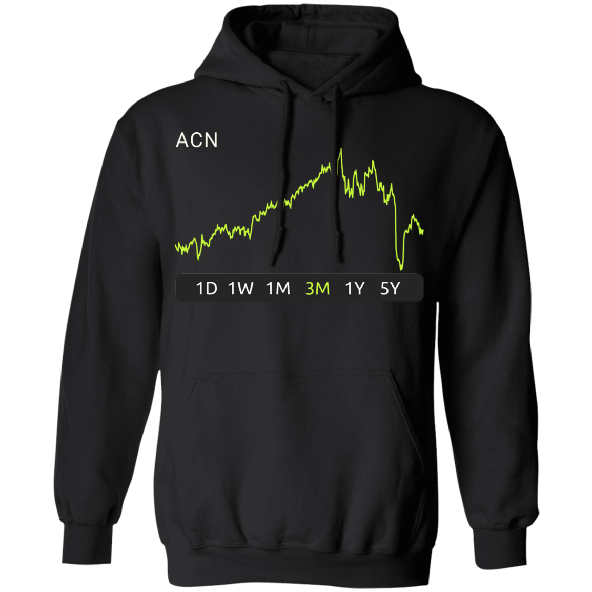 ACN Stock 3m  Pullover Hoodie