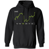 AME Stock 1m Pullover Hoodie