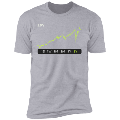 SPY Stock 5y Premium T-Shirt