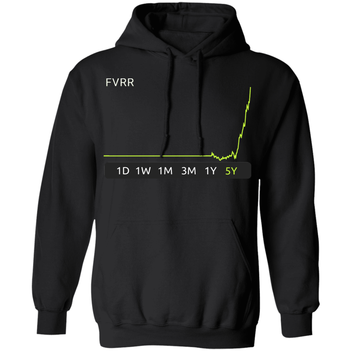 FVRR Stock 5y Pullover Hoodie