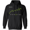 CMCSA Stock 3m Pullover Hoodie
