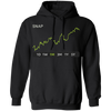 SNAP Stock 1m Pullover Hoodie