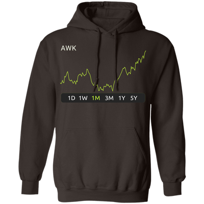 AWK Stock 1m Pullover Hoodie