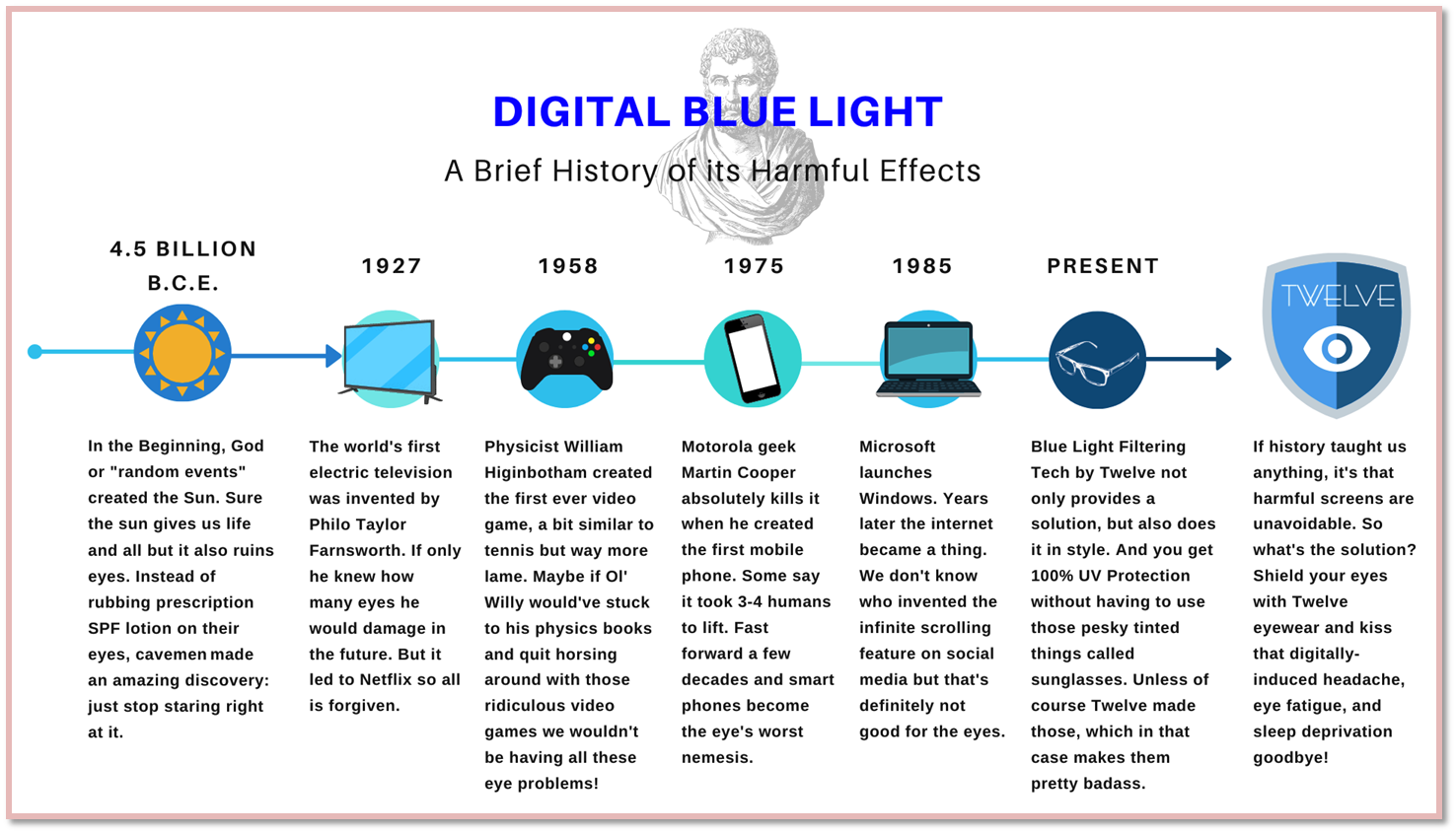 The History of Blue Light Filtering Glasses