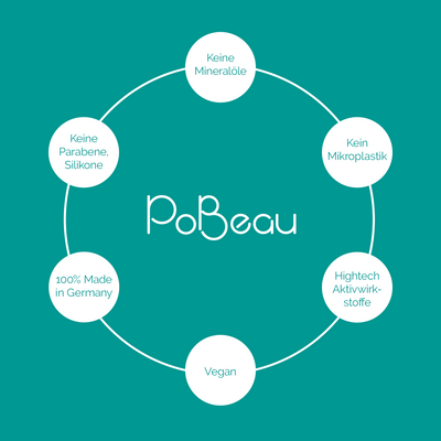 PoBeau Whitening & Nourishing Intimate Mask