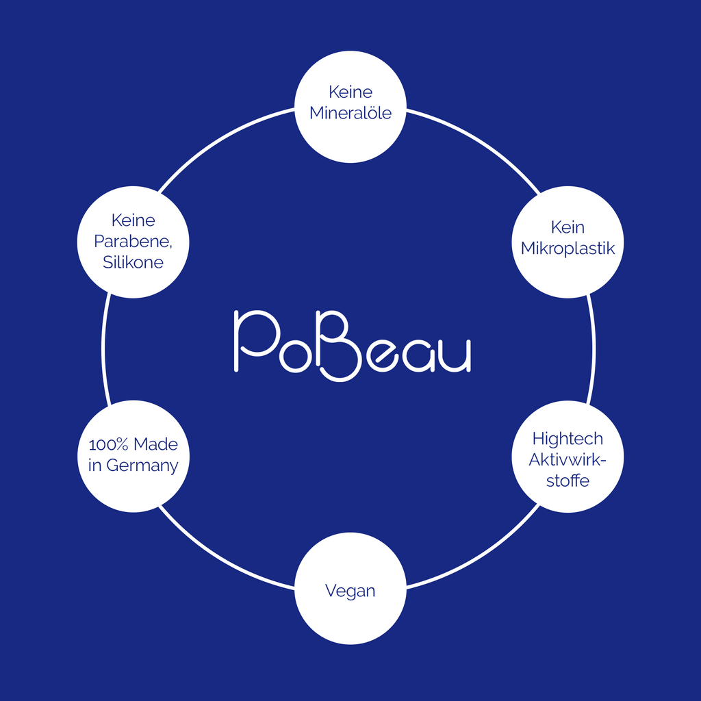 PoBeau Intensive Hydrating & Moisturizing Mask