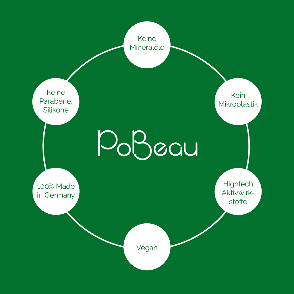 PoBeau Butt Pimples Rescue & Purifying Mask