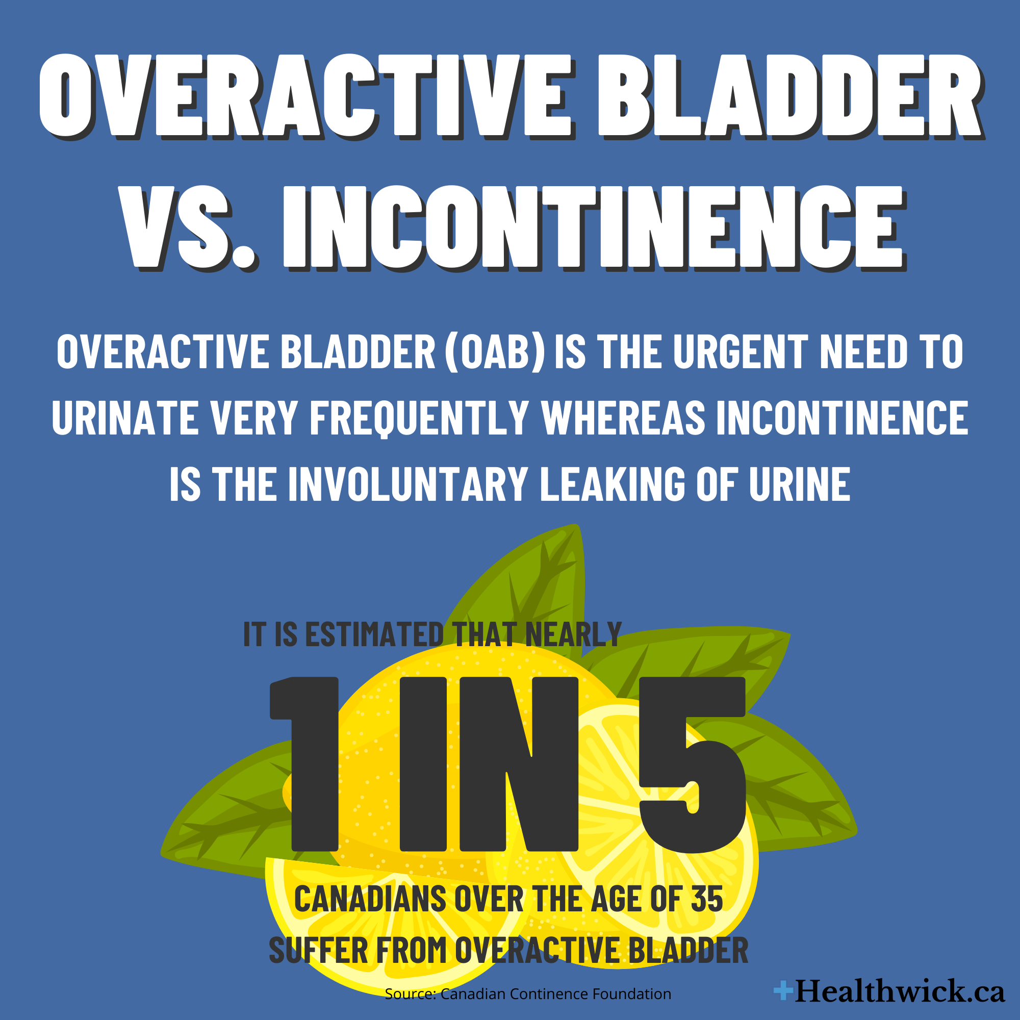 OAB and Incontinence