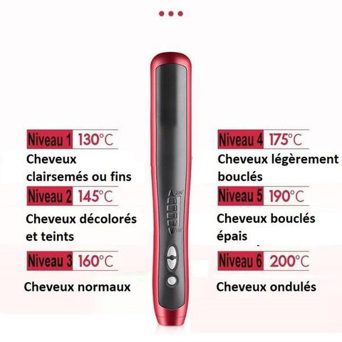 Image of HairCare: Lisseur Boucleur 2-en-1