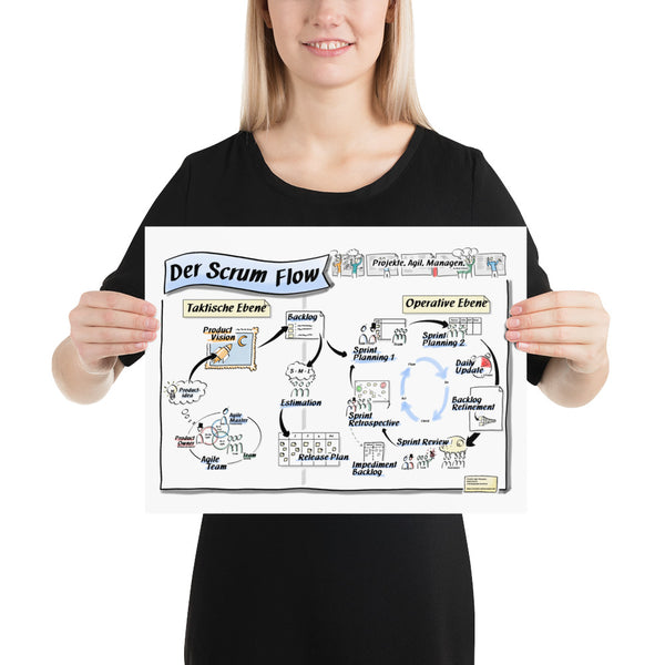 Scrum Flow Poster