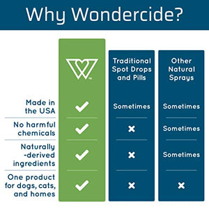 Wondercide Peppermint Flea, Tick and Mosquito Spray