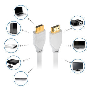 HDMI Cable MK2080 2.0 White/Grey (1,5 m) (Refurbished A+)