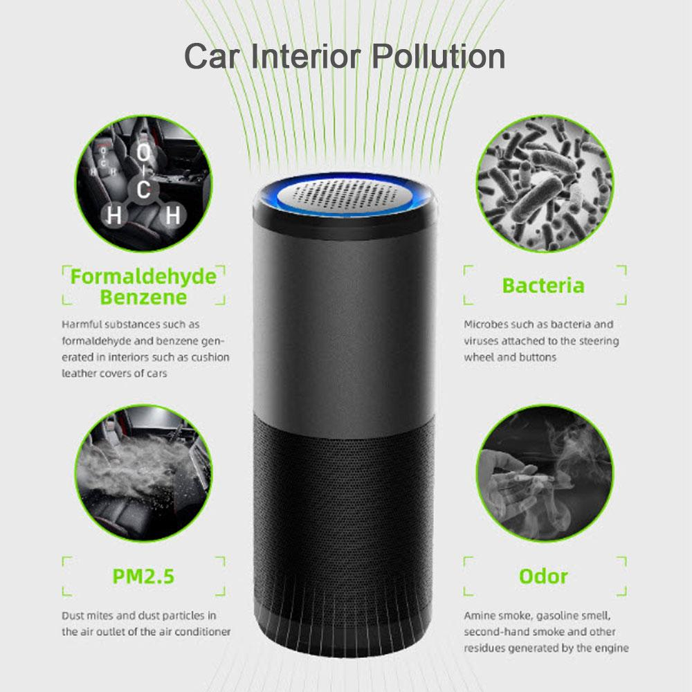 UVC Portable Air Purifier | H13 HEPA Filter | Aromatherapy-UV Labs