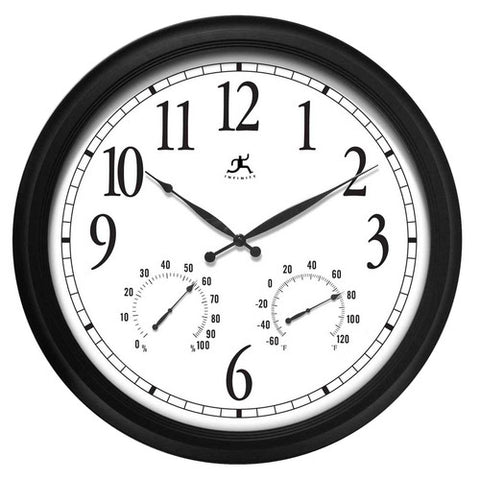 The Definitive Indoor / Outdoor Wall Clock