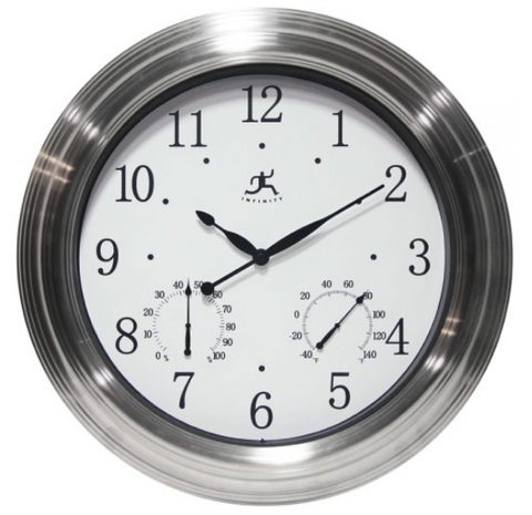 Churchill Indoor/Outdoor Wall Clock