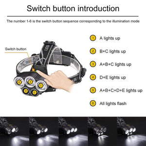 needs description eprolo light bulb LED Headlamp 5 CREE XM-L T6 15000 lumens LED USB  Camping Hike Emergency Light