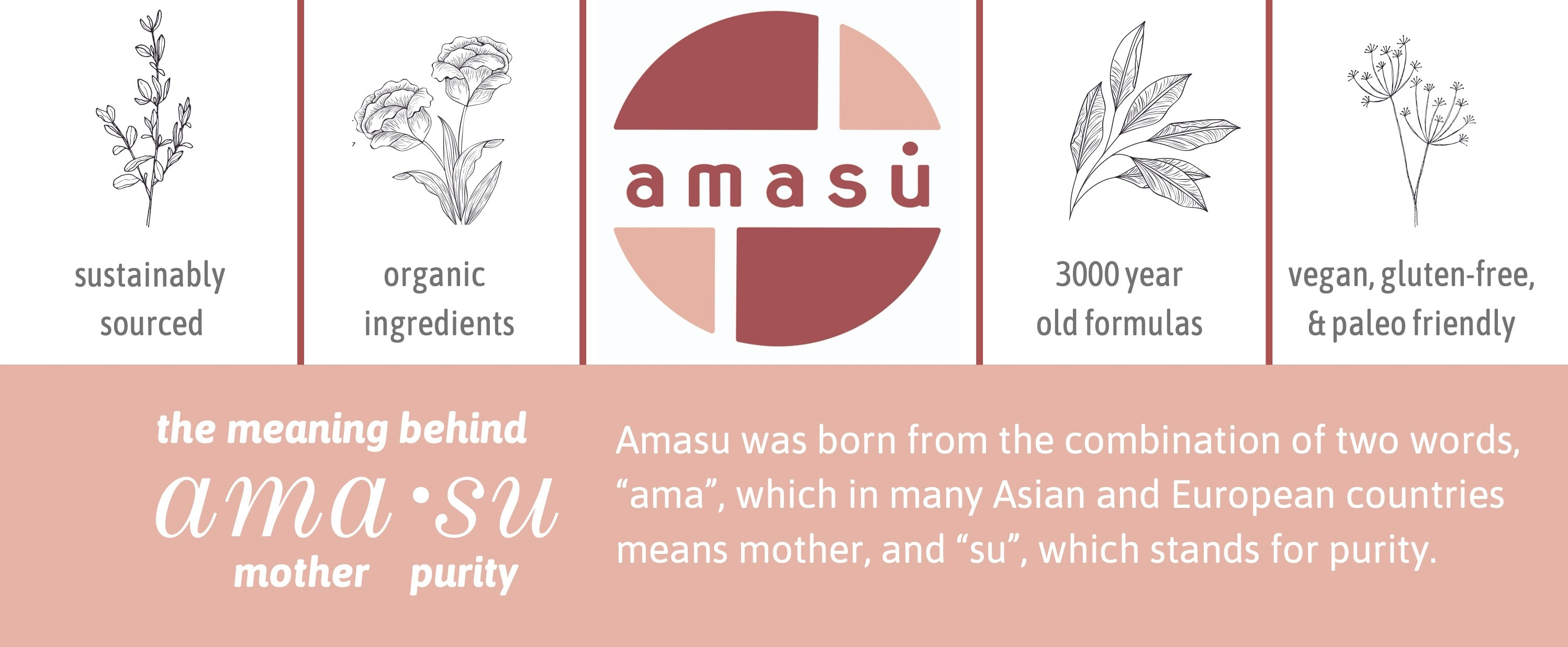 """Sustainably sourced, organic ingredients, 3000 year old formulas, and vegan, gluten-free, and paleo friendly. The meaning behind Amasu: Amasu was born from the combination of two words, """"ama"""", which in many Asian and European countries means mother, and """"su"""", which stands for purity."""