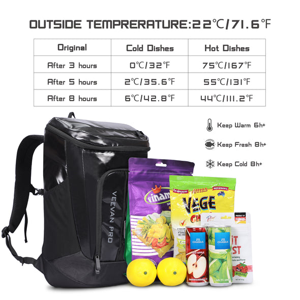 Veevanpro Insulated 18L Cooler Backpack 28 cans