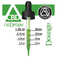 Load image into Gallery viewer, 6,00o mg Full Spectrum Oil Drops 120 ml dropper dosage illustration. 1 ml=50 mg CBD, 0.75 ml=37.5 mg CBD, 0.5 ml=25 mg CBD, 0.25 ml=12.5 mg CBD.
