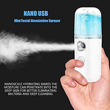 Nano Mist Sanitizer Spray