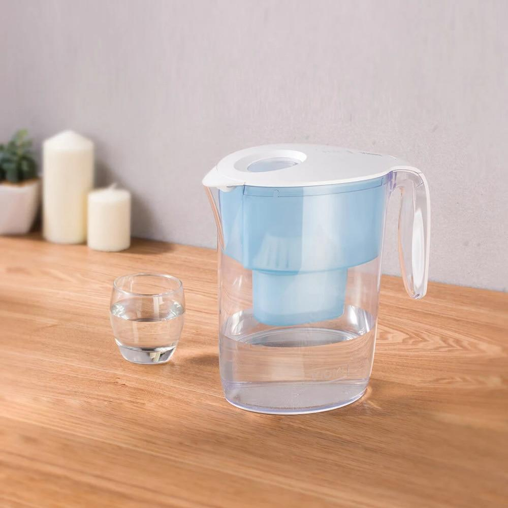 3.5L Hyper-energy Water Filter Pitcher AmericanGalore