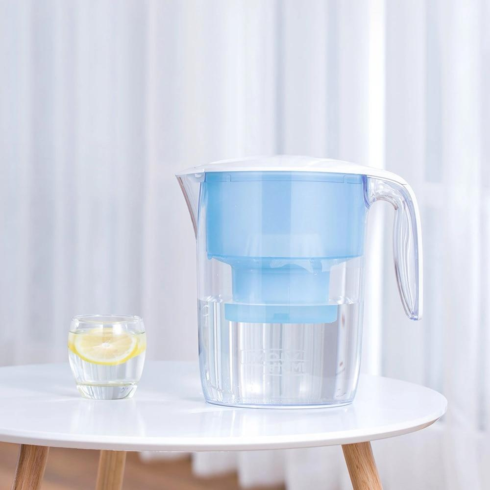 chowquach - 3.5L Hyper-energy Water Filter Pitcher - AmericanGalore -