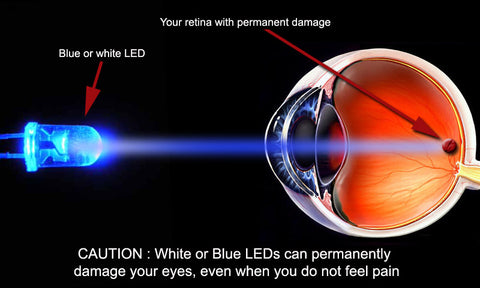 How does blue light effect your eyes