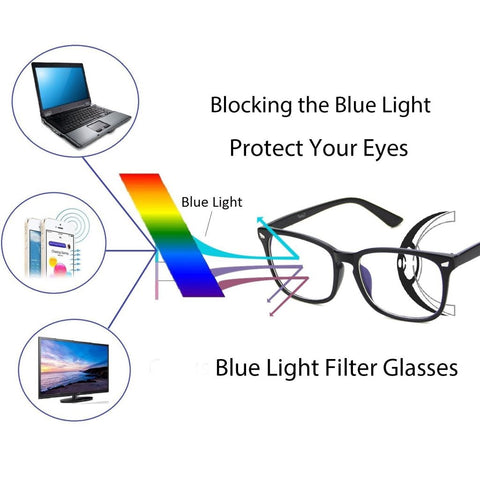 How blue light glasses work and protect eyes