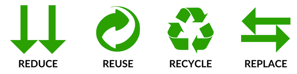 Reduce, Reuse, Recycle, Replace