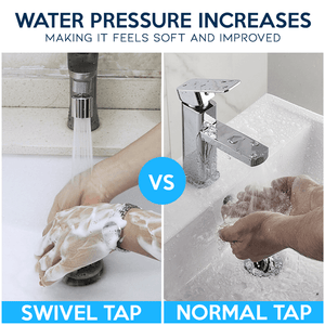 Swivel Water Bubbler Tap Attachment