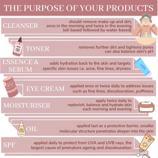 Clay_Rose_The_Dermagician_Layering_Products_Skincare_Routine